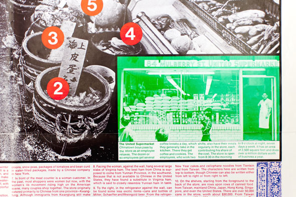 "Poster of a photo of Chinese ingredients marked with red circular numbers, a detailing of ""The United Supermarket"", and article describing Chinese supermarkets."