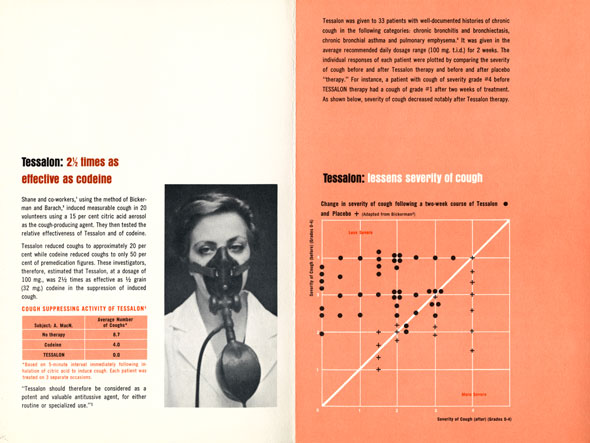 Spread; left page is white with black and peach text and a black and white photo of a woman wearing a oxygen mask; right is a peach page with black and white text and a minimalistic chart.